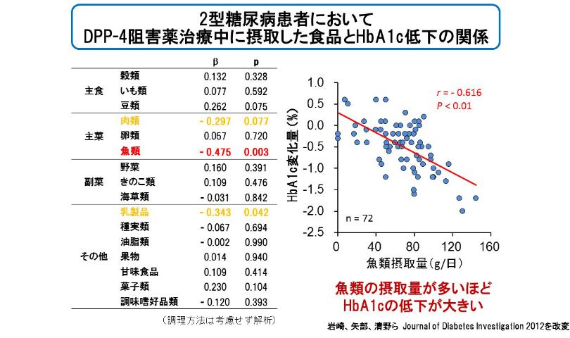 img_diabetes02